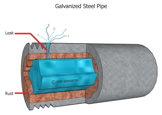 galvinized steel pipe leak2